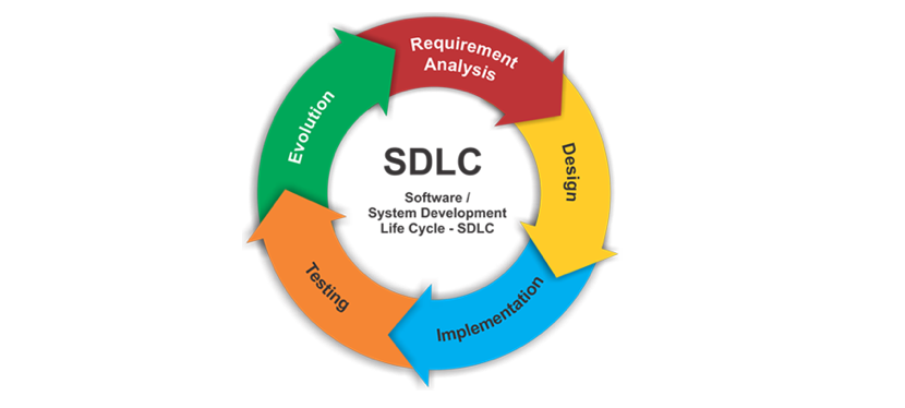 What Is Software Development Lifecycle Sdlc