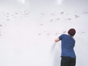 Business Modelling Process